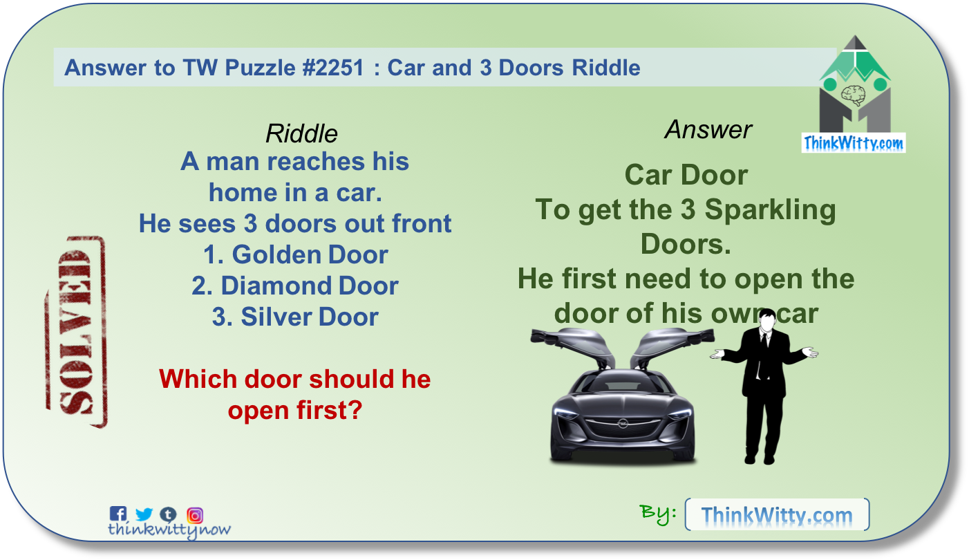 Answer to the Car and 3 Doors Riddle - Think Witty